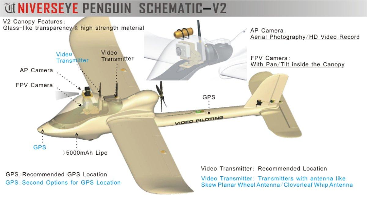 FinWing Penguin FPV Flugzeug ARF Version (FUP1205ARF) - Pic 5