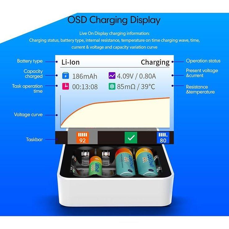 MTTEC iSDT Smart Ladegerät C4 - 25W 3A - Pic 7